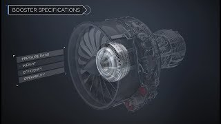 Safran Aero Boosters : boosters pour moteurs aéronautiques