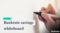 Bankrate - Savings Whiteboard