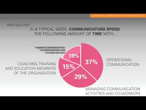 EUROPEAN COMMUNICATION MONITOR 2012