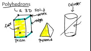 Polyhedrons: Lesson (Geometry Concepts)