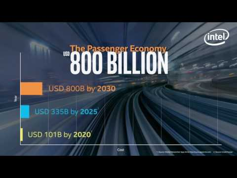 The 'Passenger Economy' Promises an Economic Explosion