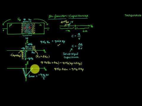 Electronic Devices: pn junction capacitance - Depletion and Diffusion