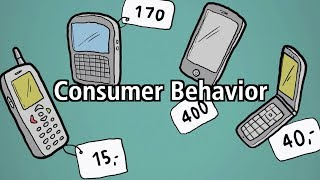 The importance of studying consumer behavior