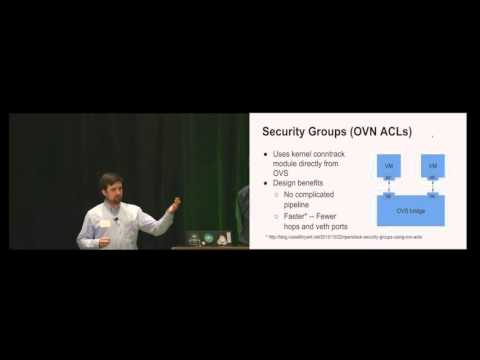 Introduction to OVN  - OVS Conference 2015