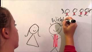 Draw My Life- Elizabeth Bennett