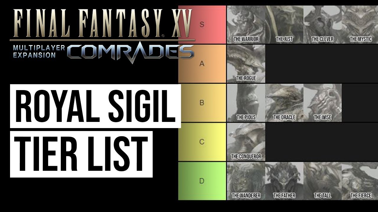 FFXV Comrades - Royal Sigil Tier List / My Picks