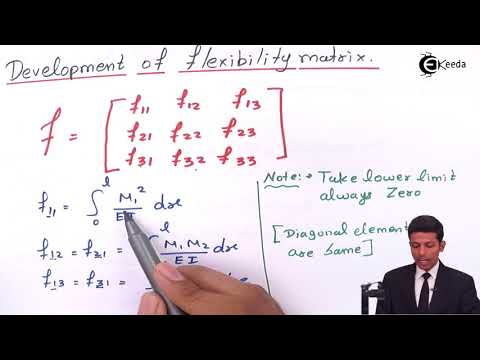 Concept and Steps of Flexibility Method - Structural Analysis 2