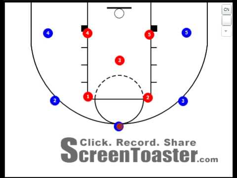 Basketball Defense 2-1-2 Zone