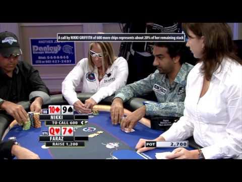 You tube poker tells casino drive aix en provence jas de bouffan