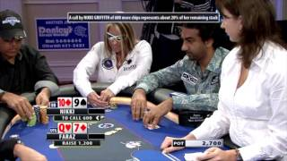 Free poker tells video: Long Looks At Hole Cards