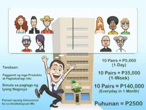CF Wellness Philippines inc. Bugo  cdo Presentation 2015 {POWER PACK}