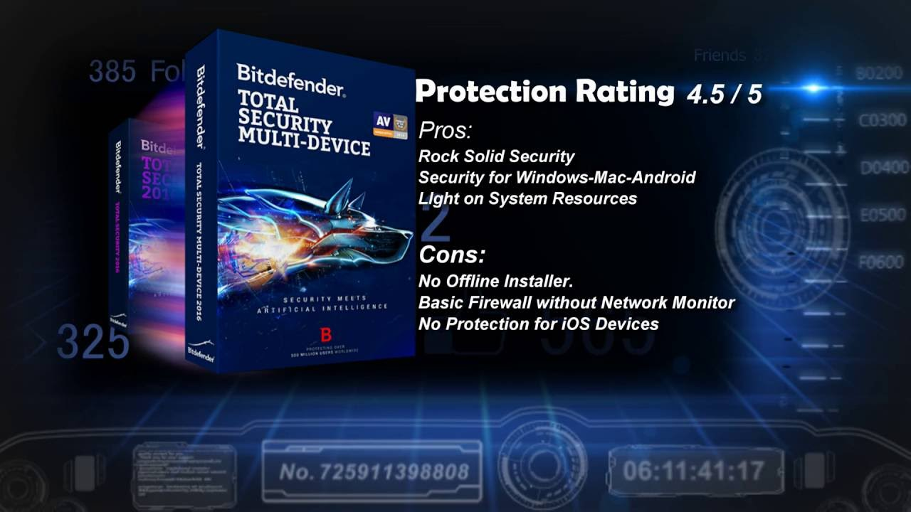 Bitdefender total security 2017 32 bit