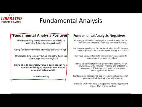 01-03: The Pros & Cons of Fundamental & Financial Analysis in The Stock Market
