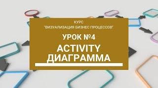 Урок 4 - Диаграмма деятельности | Курс Визуализация БП от Школы BeAnalyst