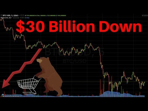 Market Getting Crushed, Coinbase News - Crypto Sad Hour