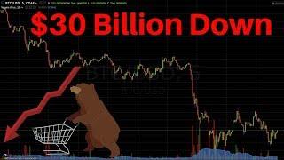 Market Getting Crushed, Coinbase News - Crypto Sad Hour