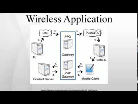 an analysis of the wireless application protocol overview in the use of mobile phones Because phones have become mobile media devices, the most desirable aspect is a large, clear, high-definition screen for optimal web viewing even the keyboard is being taken away, replaced by a touch screen keyboard that only comes out when you need it.