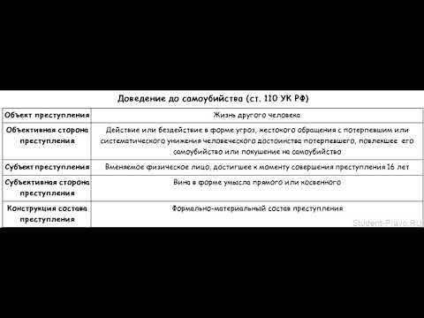 УК РФ Статья 110. Доведение до самоубийства