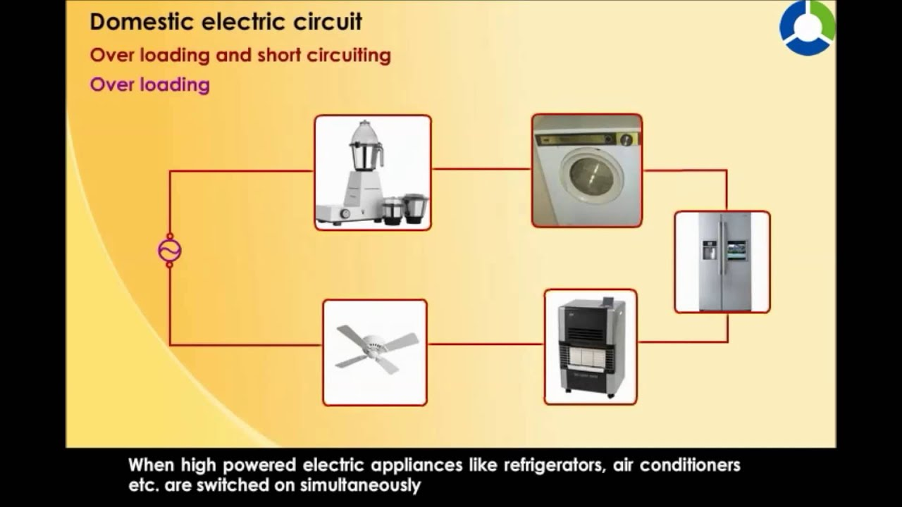 Domestic Electric Circuit - YouTube
