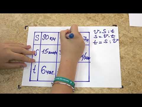 Как узнать скорость время и расстояние таблица