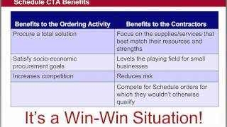 GSA Training: Contractor Team Arrangements (CTAs) - 1 of 9