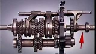 How it works - Gearbox operation with clutch