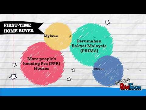 Budget 2017 Malaysia
