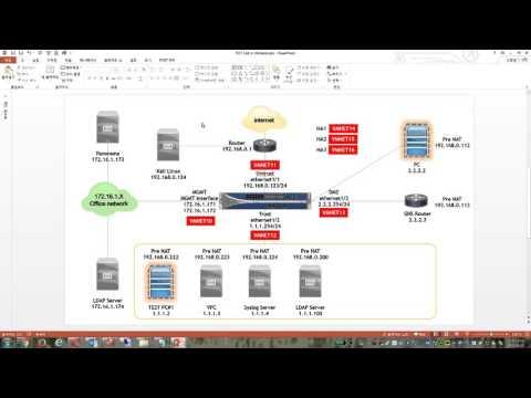 01. [PaloAlto Networks] Start PA VM in VMWare workstation