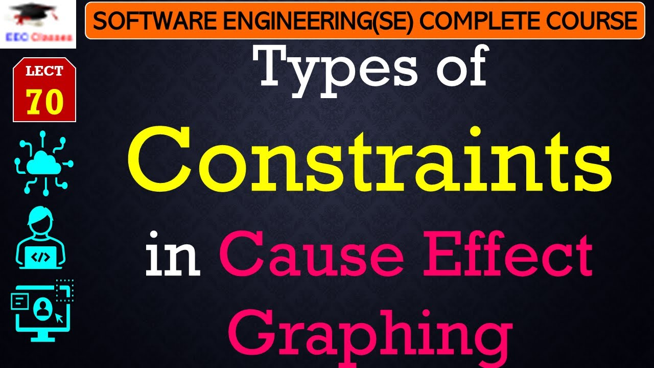 Cause Effect Graph Method Part 2 - Types of Constraints - Software  Engineering Tutorial Hindi