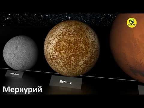 Планеталар менен жылдыздардын масштабы Жер менен салыштырганда