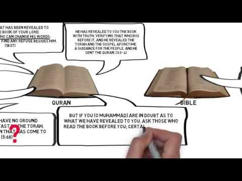 The Islamic Dilemma regarding the Quran and Bible explained by David Wood