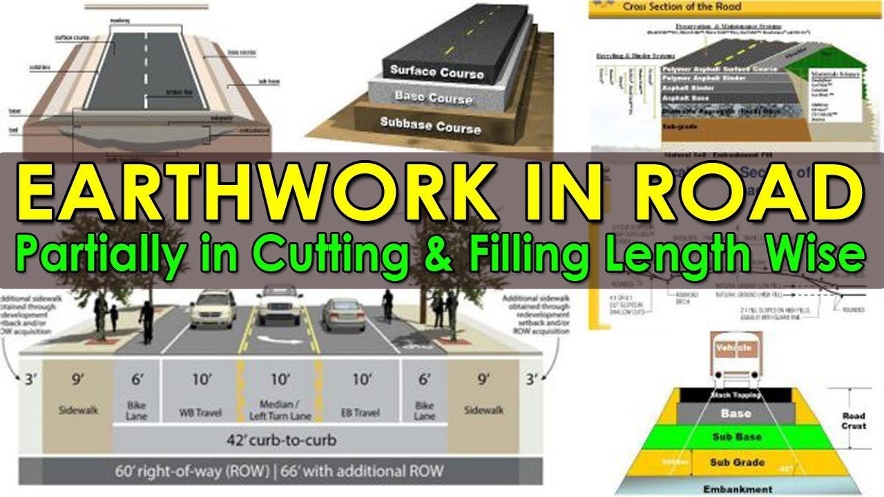 Procontractor earthwork estimating youtube.