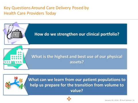It's Complicated: Why Patient Complexity is Reshaping Care Delivery