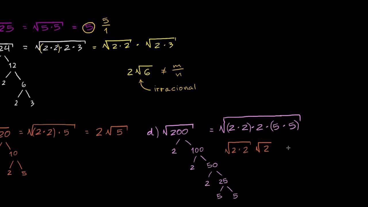 Raízes quadradas e números reais