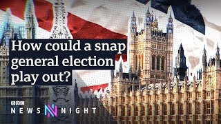 Brexit: Who would win a general election? – BBC Newsnight