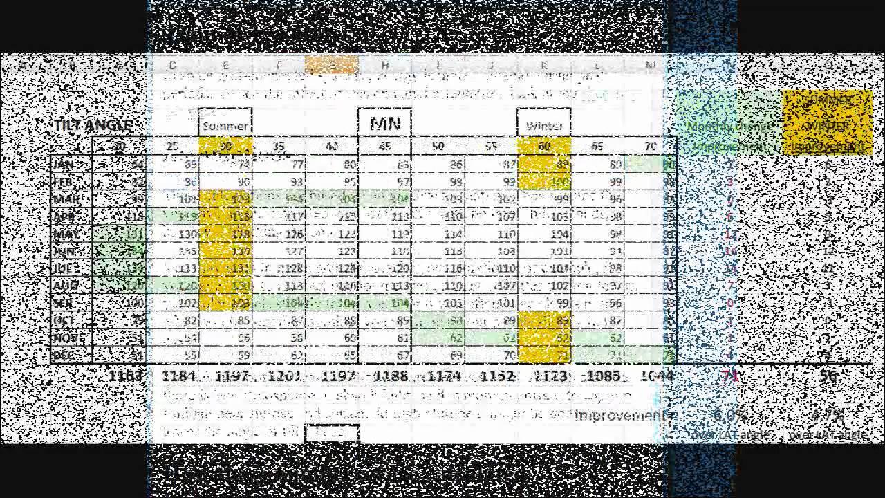 Fixed Mount Solar Panel Optimum Tilt Angle Analysis Youtube