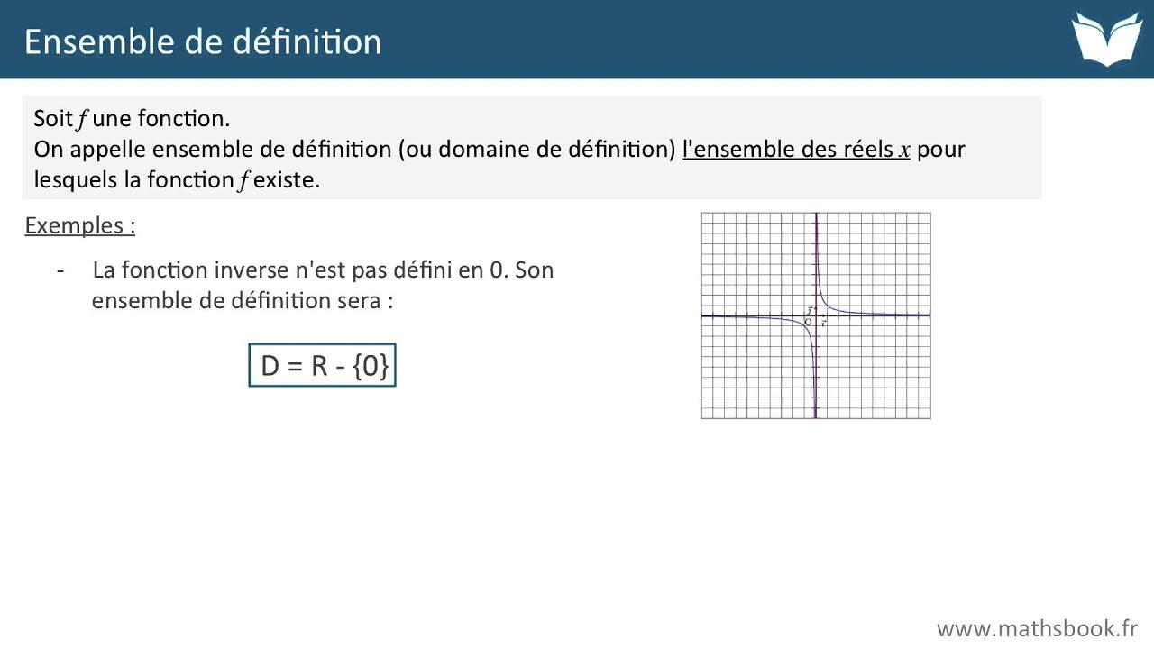 Ensemble de définition - Cours de maths - YouTube