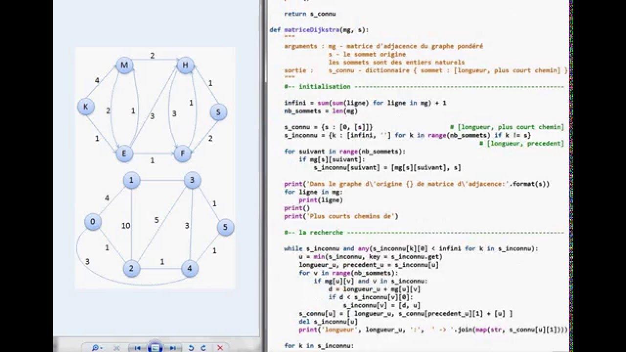4 DIJKSTRA programme Python - YouTube