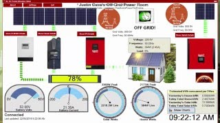 48 volt Off Grid System. It's been a hard week for Solar power