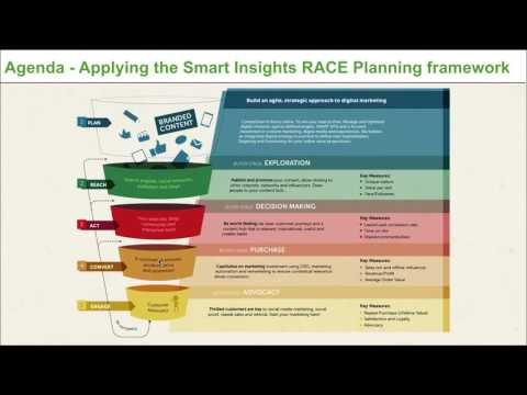 Digital Week 2016 - Smart Insights - How to Drive Digital Marketing Success