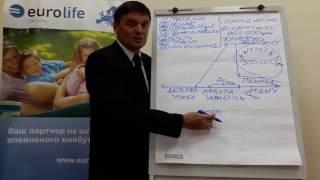 видео Страхование - 161 презентация
