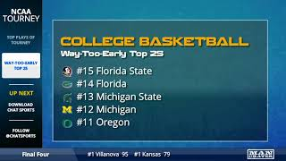 Way-too-early College Basketball Top 25 Rankings For 2018-19