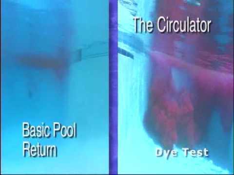 The Miracle Circulator Pool Jet Return - YouTube