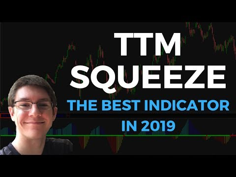 TTM Squeeze Indicator | One Of The Top Indicators To Use When Day Trading In 2019
