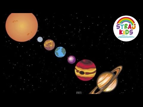 The Solar System Arabic English المجموعة الشمسية باللغة العربية و الانجليزية Youtube