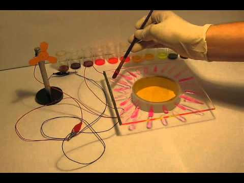 SunPaint - paintable solar energy
