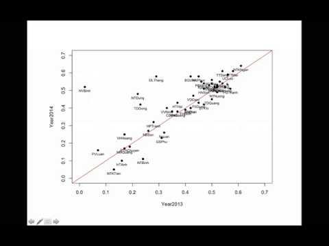 Bài giảng G8: Biểu đồ tương quan với nhãn