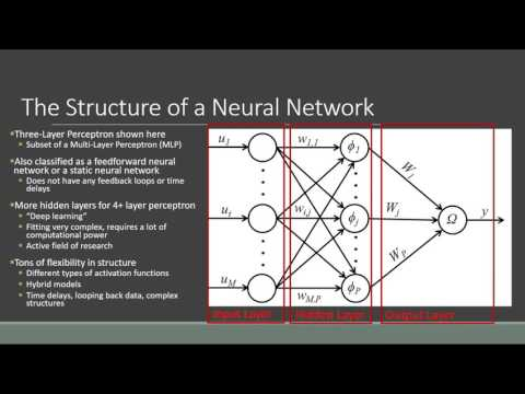 Introduction to Machine Learning: The Artificial Neural Network (ANN)