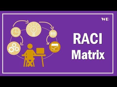 Understanding RACI Matrix   Guide To Create RACI Matrix   Project Management