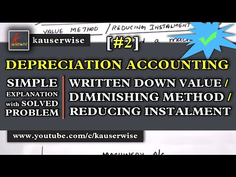 2 Depreciation Accounting Written Down Value Method With